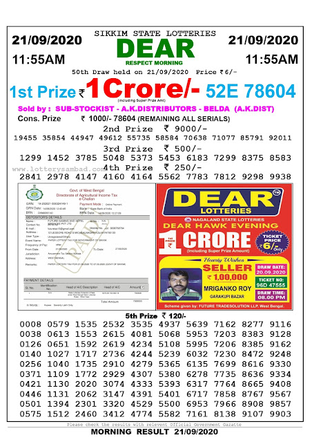 Sikkim State Lottery Sambad 21-09-2020 Today Result 11.55 AM