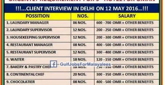 Hotel job vacancies for Oman Gulf Jobs for Malayalees – Housekeeping Supervisor Salary