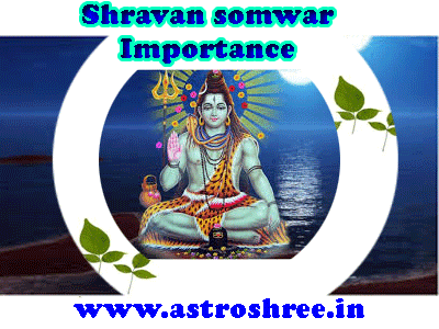 how to worship shiva on saawan somwar by astrologer