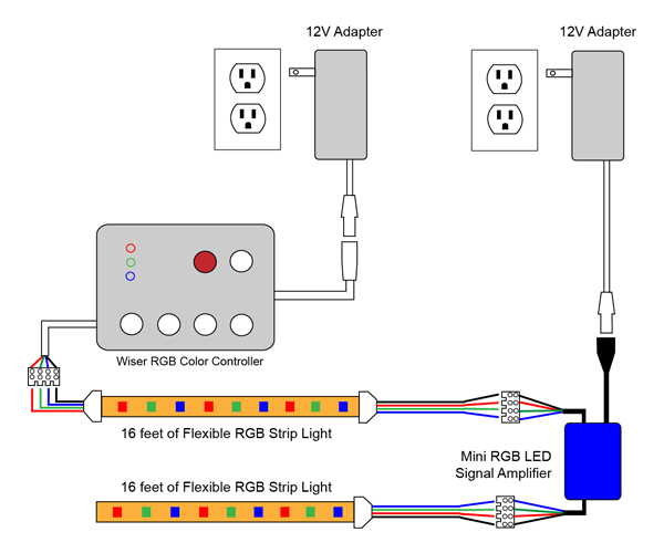 Vlightdeco Trading Led Wiring Diagrams For 12v Led Lighting