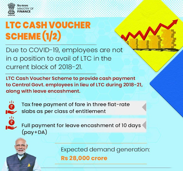 fm-announces-tax-free-ltc-cash-vouchers-special-festival-advance-and-other-schemes-to-boost-demand