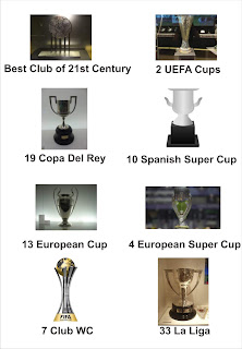real madrid all trophies,real madrid all trophies list,real madrid trophies list