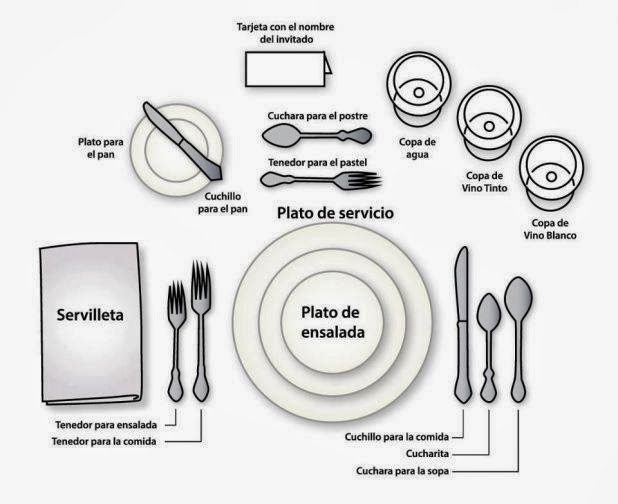 las delicias de mayte modales y como montar una mesa