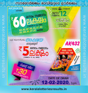 Keralalotteriesresults.in, akshaya today result: 12-2-2020 Akshaya lottery ak-432, kerala lottery result 12.2.2020, akshaya lottery results, kerala lottery result today akshaya, akshaya lottery result, kerala lottery result akshaya today, kerala lottery akshaya today result, akshaya kerala lottery result, akshaya lottery ak.432 results 12-02-2020, akshaya lottery ak 432, live akshaya lottery ak-432, akshaya lottery, kerala lottery today result akshaya, akshaya lottery (ak-432) 12/02/2020, today akshaya lottery result, akshaya lottery today result, akshaya lottery results today, today kerala lottery result akshaya, kerala lottery results today akshaya 12 2 20, akshaya lottery today, today lottery result akshaya 12/2/20, akshaya lottery result today 12.02.2020, kerala lottery result live, kerala lottery bumper result, kerala lottery result yesterday, kerala lottery result today, kerala online lottery results, kerala lottery draw, kerala lottery results, kerala state lottery today, kerala lottare, kerala lottery result, lottery today, kerala lottery today draw result, kerala lottery online purchase, kerala lottery, kl result,  yesterday lottery results, lotteries results, keralalotteries, kerala lottery, keralalotteryresult, kerala lottery result, kerala lottery result live, kerala lottery today, kerala lottery result today, kerala lottery results today, today kerala lottery result, kerala lottery ticket pictures, kerala samsthana bhagyakuri