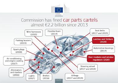 Fuente: Unión Europea