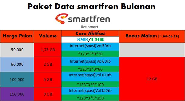 Paket Data Based EVO Smartfren