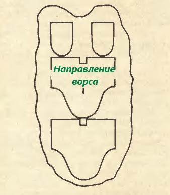 Расположение деталей выкройки пинеток