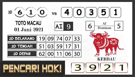 Prediksi Pencari Hoki Group Macau selasa 01 juni 2021