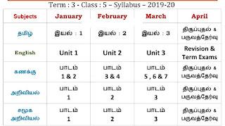 1 std to 5th std - 3rd Term Syllabus Download 2020