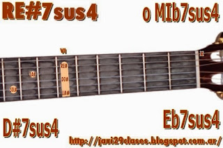 RE#7sus4  = MIb7sus4 acorde de guitarra