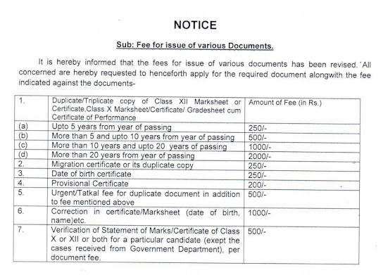 CBSE DADS Duplicate Documents Fee