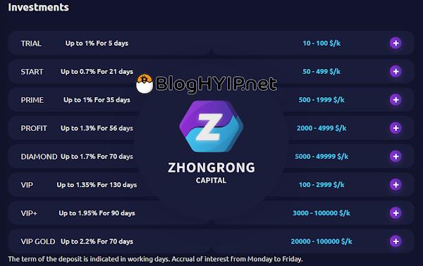 zhongrong plan