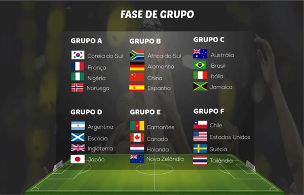 Brasil tenta coroar geração de ouro com título da Copa do Mundo