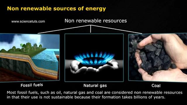 مصادر وأنواع الطاقة غير المتجددة
