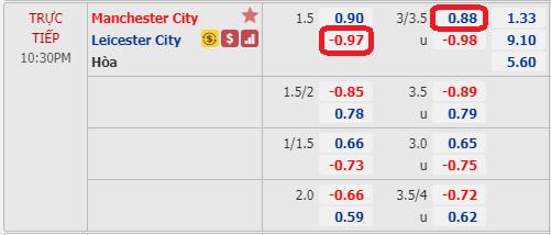 12BET Soi kèo Man City vs Leicester, 22h30 ngày 27/9-Ngoại hạng Anh Mc