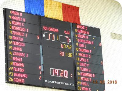 joc dur al Clujului