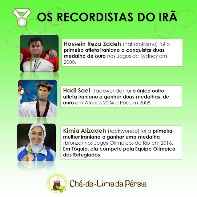 Os Atletas Recordistas do Irã