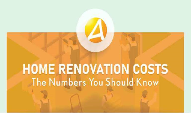 Home Renovation Costs The Numbers You Should Know #infographic