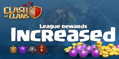 Lihat Bonus Gold Elixir dan Dark Elixir Berdasarkan Level League