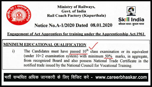 RCF Recruitment 2020 (10th & ITI Pass Candidates Can Apply)