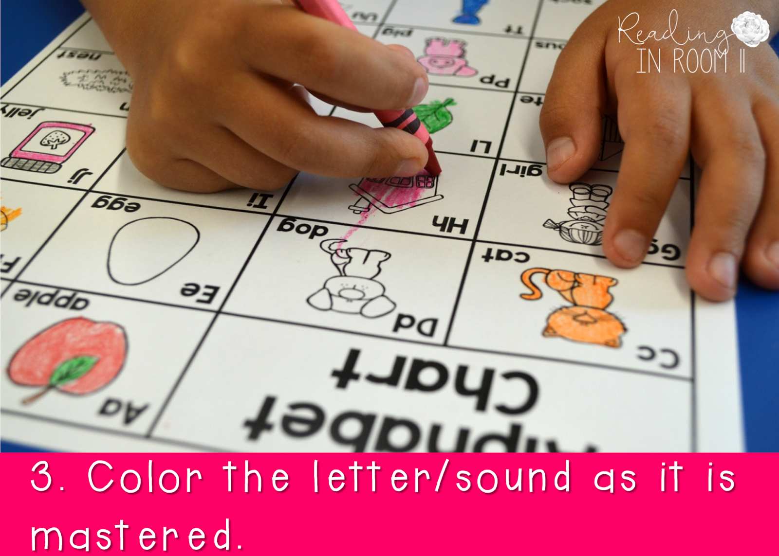 Ways To Use An Alphabet Chart  Reading In Room