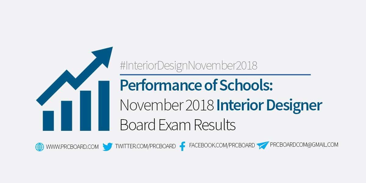 Interior Design Board Exam Result November 2018 Performance Of Schools Prcboard Com