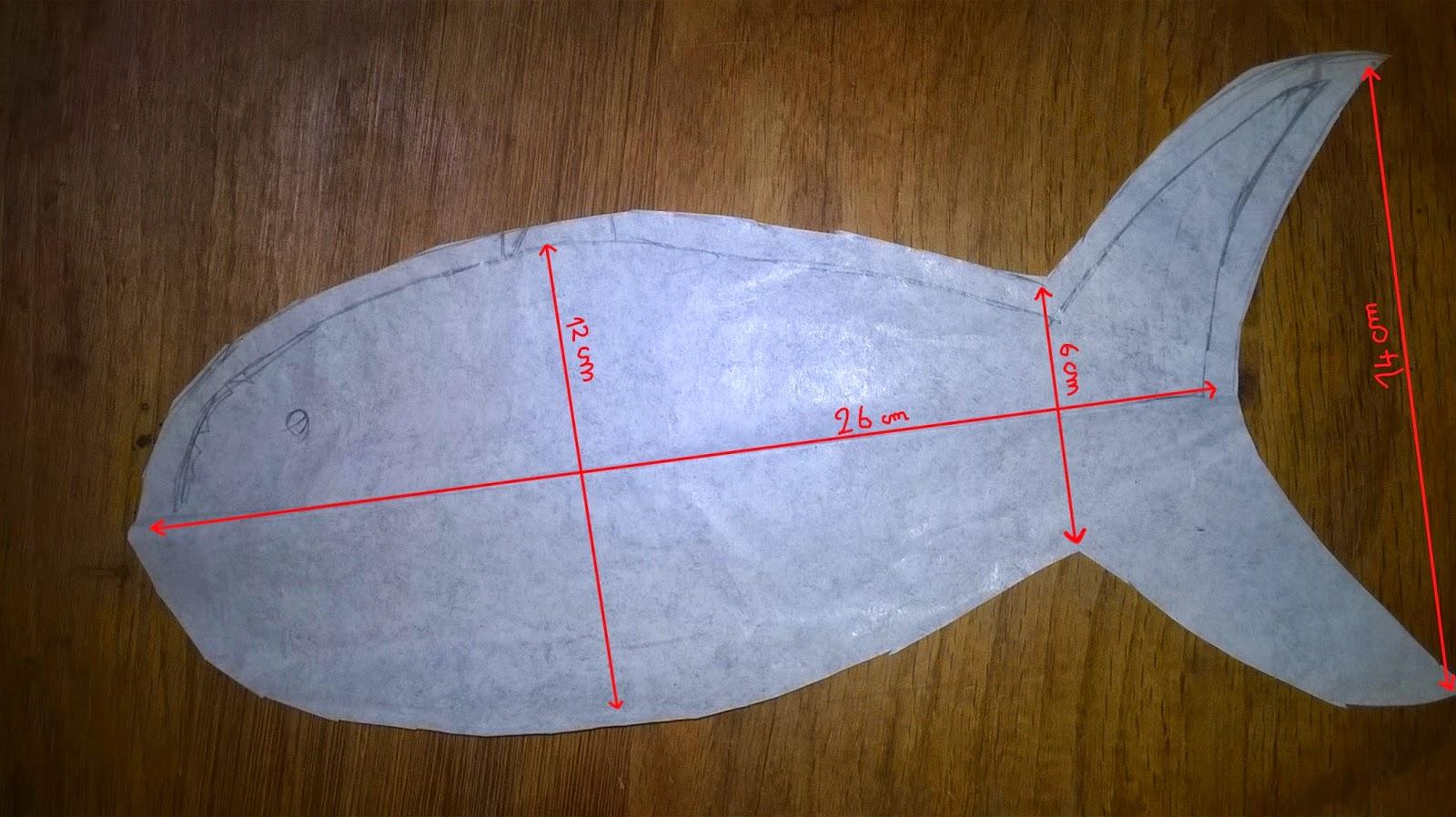 Fabriquer Une Tour A Poisson monde Å jù: fabriquer une trousse requin.