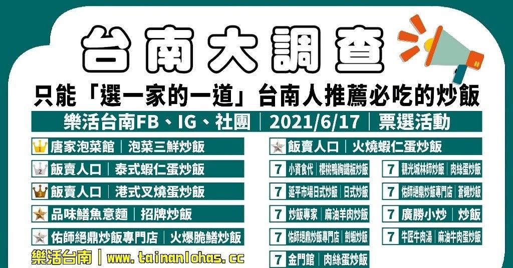 第一屆「只能選一家的一道炒飯」台南人推薦必吃票選|你吃過幾家呢?|台南大調查
