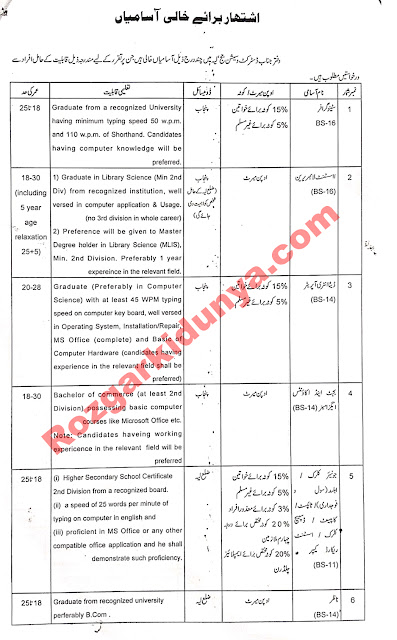 District And Session Courts Layyah Jobs 2019 Latest For Data Entry Operator and Others