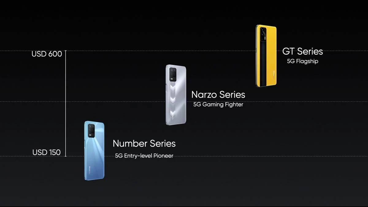 Realme GT 5G, Realme, New Phone Realme GT 5G, News Smartphone Realme GT 5G, News Mobile Realme GT 5G