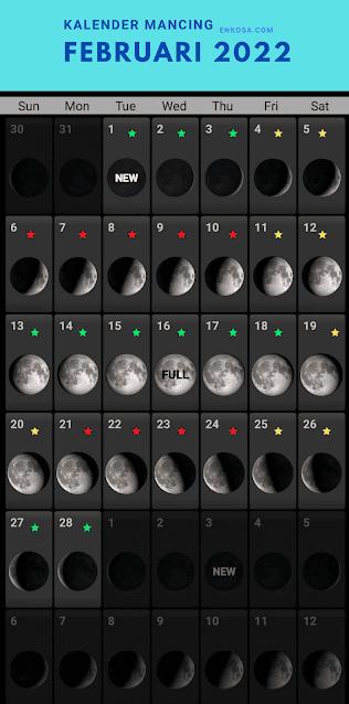 Prediksi Satu Kalender Mancing Februari 2022 Berdasarkan Fase Bulan
