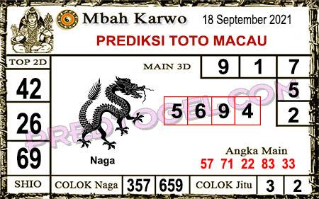Prediksi jitu Mbah Karwo Macau Sabtu 18 September 2021