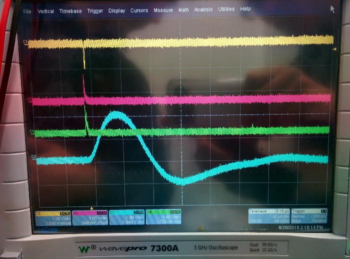 sinal no osciloscopio
