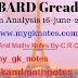 NABARD Gread-A Prelims Exam Analysis 16-june-2019