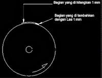 Cara Mengatur Ulang Timing/Waktu Pengpian atau Ignition Timing