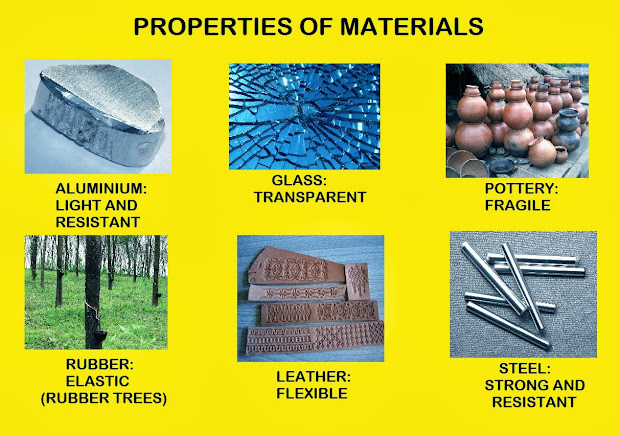 Science Year 4 Properties Of Materials