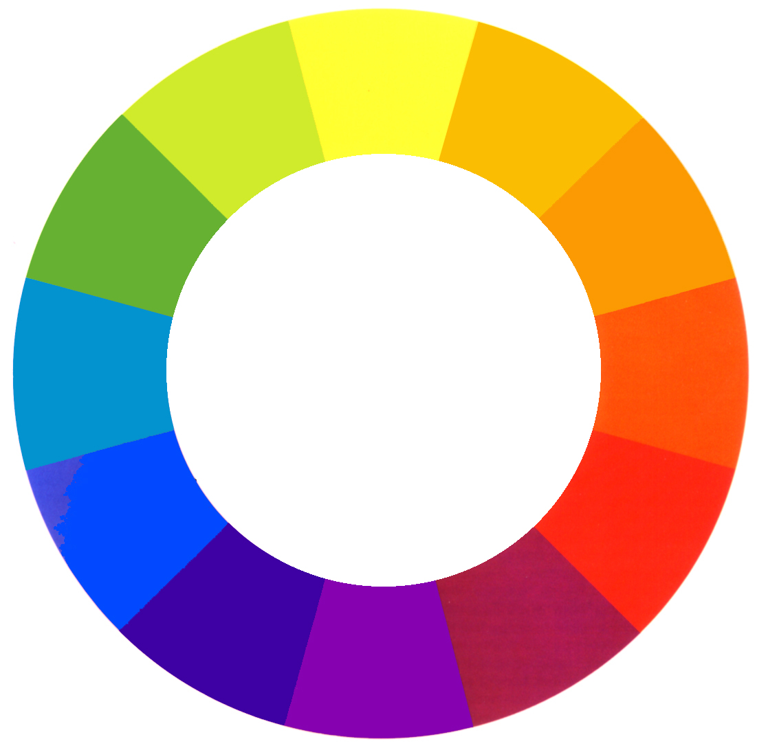 Types Colours Painting