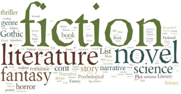 Pengertian Cerita Fiksi, Unsur, Macam Jenis dan Kaidah Kebahasaan Cerita Fiksi Terlengkap