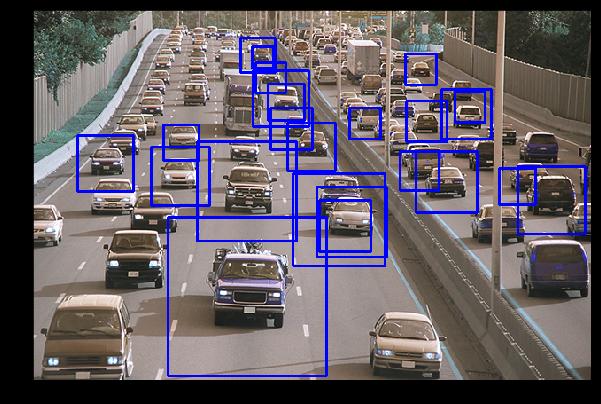 Python - Nhận dạng xe hơi với OpenCV