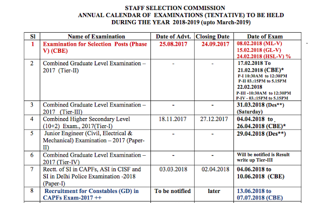 check the official notification ssc exam calendar 2018 19