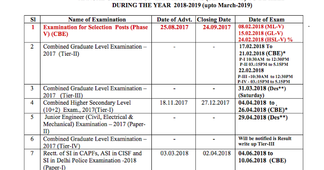 ssc exam calendar 2018 2019 download pdf file edujosh sarkari naukri result