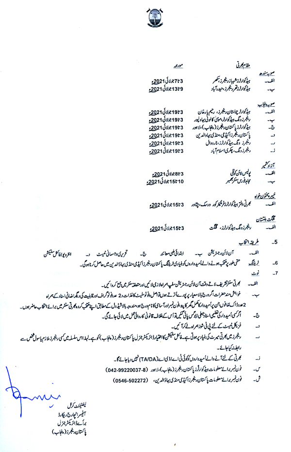 Pakistan Rangers Jobs 2021 | All Pakistan Jobs