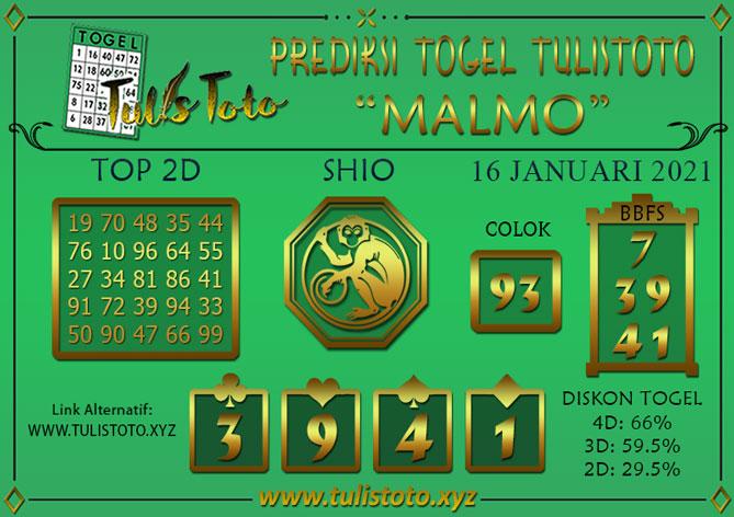 Prediksi Togel MALMO TULISTOTO 16 JANUARI 2021