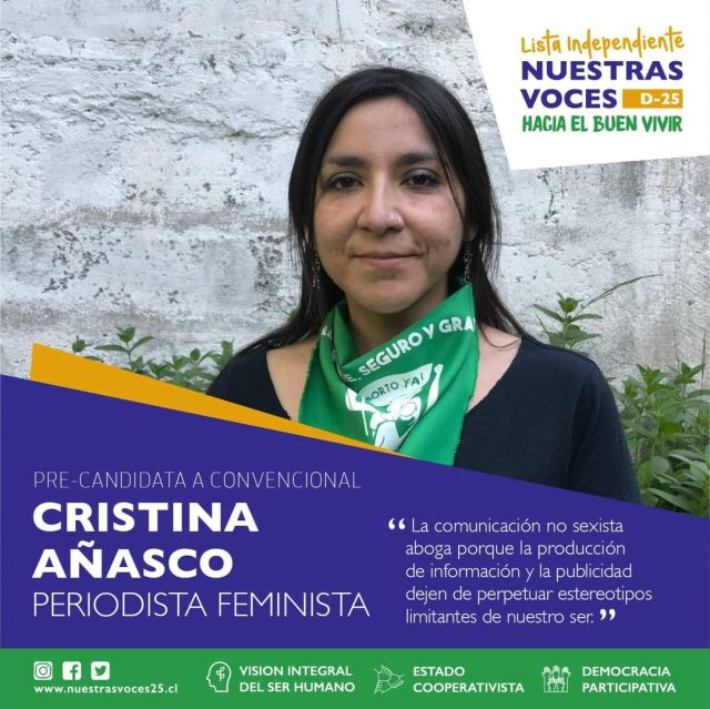Cristina Añasco