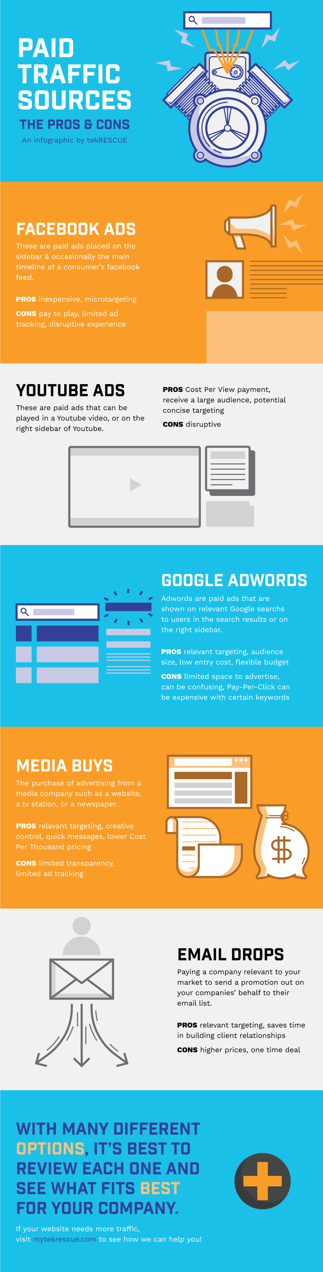 Paid Traffic Sources - #infographic