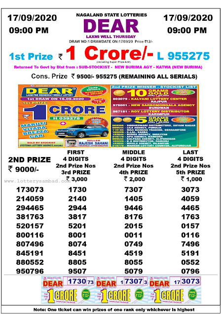 Lottery Sambad Result 17.09.2020 Dear Laxmi Well Thursday 9:00 pm