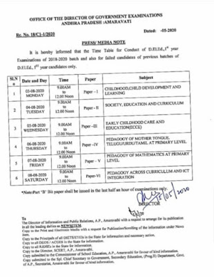D.EI.Ed, 2018-20 Batch 1st year Examination Schedule