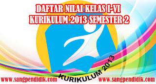 DAFTAR NILAI K13