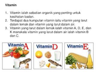 Makanan-yang-Mengandung-Lemak, nutrisi, kesihatan nutrisi, pengedar shaklee johor, pengedar shaklee pengerang, pengedar vivix shaklee, pengedar vivix johor, nutrisi malaysia, nutrisi yang diperlukan tubuh