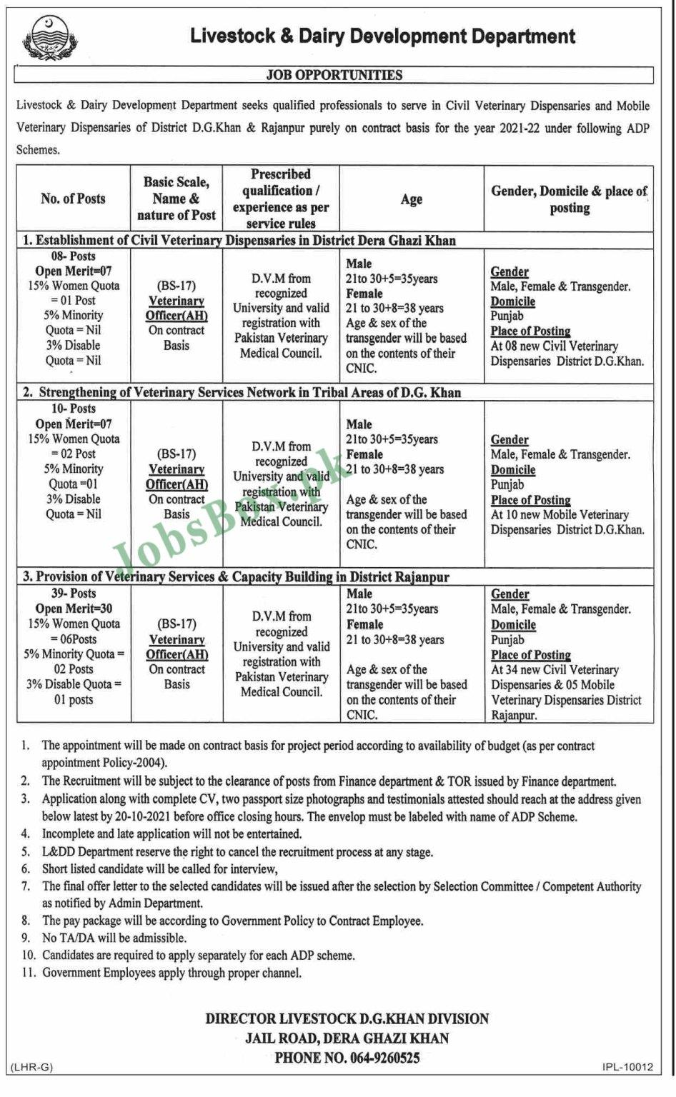 Livestock and Dairy Development Department Punjab Jobs 2021